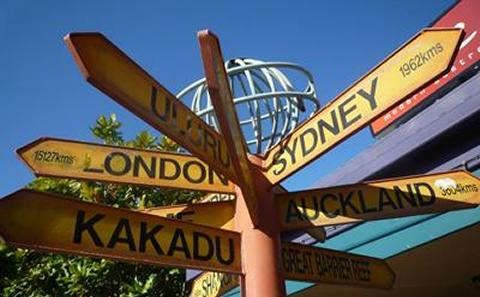 A signpost directing towards world locations