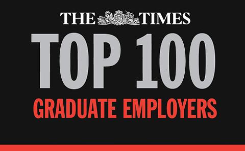 The front cover of The Times Top 100 Graduate Employers Directory for 2019/20