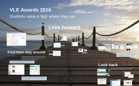 What do students value in a VLE?