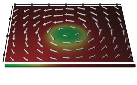 Computational studies of light and matter