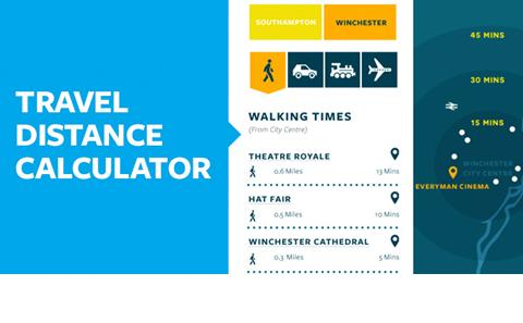 Use our calculator to see the distances between attractions in Southampton and WInchester