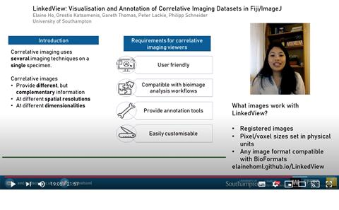 In-house developed software for correlative imaging visualisation in Fiji/Image