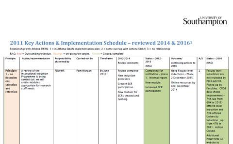 front page of implementation schedule