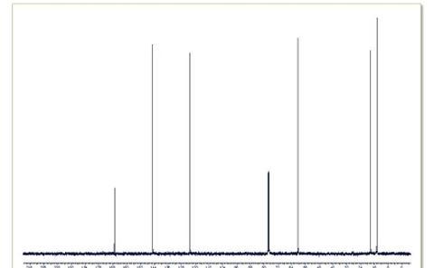 1D carbon NMR spectrum