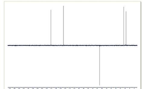 1D carbon (dept135) NMR spectrum
