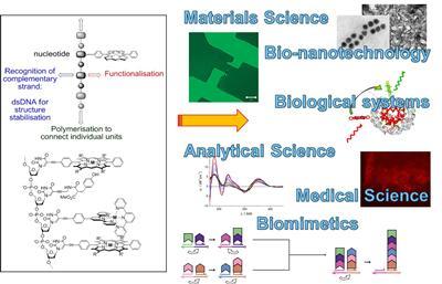 Molecular Diognostics and Therapeutics