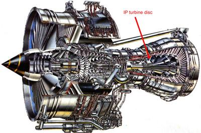 The location of a disc in an aircraft engine (in this case an IP turbine disc)