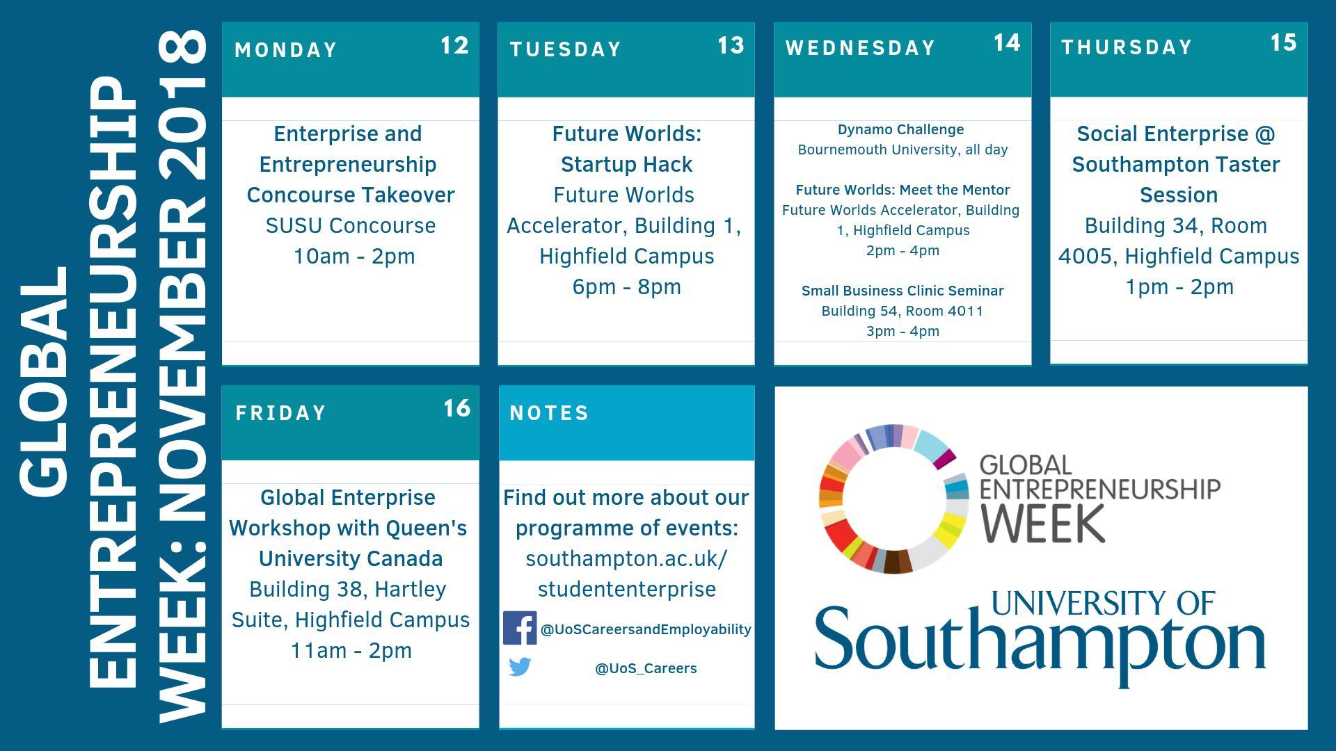 Global Entrepreneurship Week 2018 | Careers and Employability