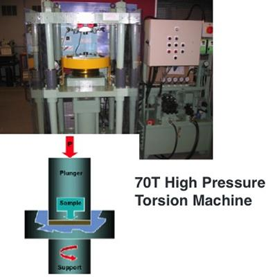 High pressure torsion rig