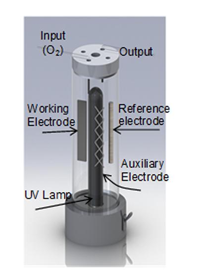 Diagram of the photoelectrocatalytic system using a mercury UV lamp