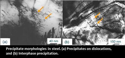 (a) Precipitates on dislocations, and (b) Interphase precipitation.