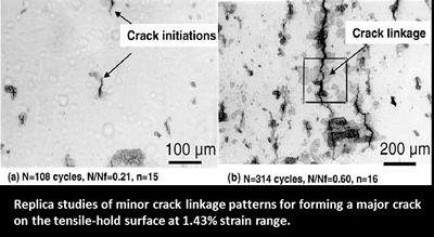 of minor crack linkage patterns for forming a major crack on the tensile-hold surface at 1.43% strain range.