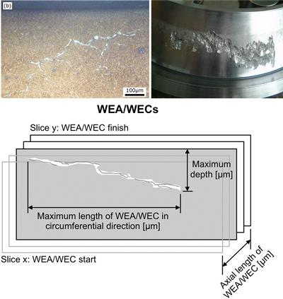 White etching crack (WEC) (1)