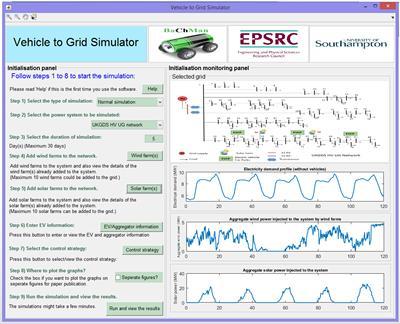 V2G simulator screenshot