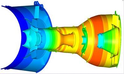 Temperatures from a simulation of a whole gas turbine engine