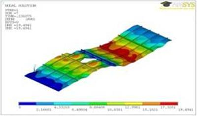 Simulation of failure in a steel grillage and box girder