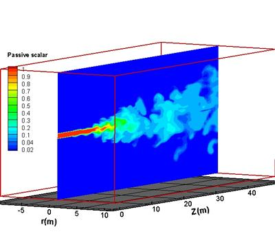 Modelling of coaxial jet efflux mixing using LES
