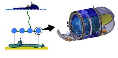 Use of cryogenic buoyancy systems for controlled removal of heavy objects from the seabed
