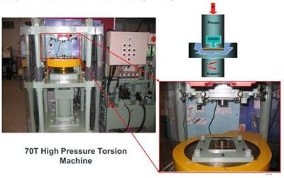 70T High Pressure Torsion Machine