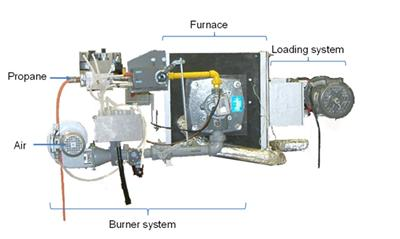 Vulcan fire test rig
