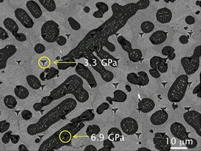 Nano-hardness on matrix and an intermetallic phase of Cu-14AL-4.5Fe-0.6Ce coating