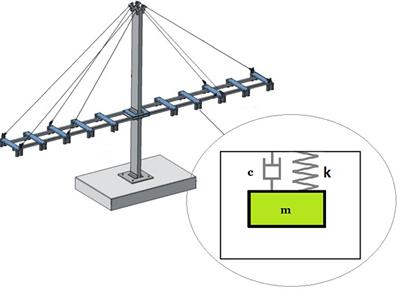 Energy harvesting from parametric resonance