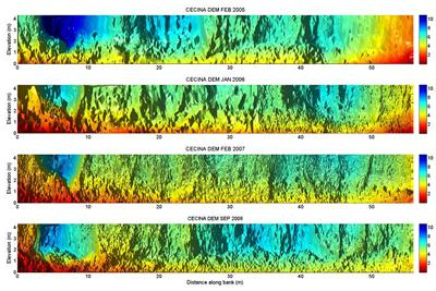 Digital elevation models of bank erosion on the Cecina River, central Italy.