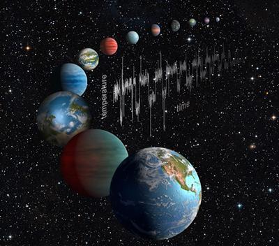 Terrestrial worlds