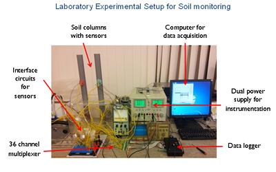 Laboratory Experimental Setup for Soil monitoring