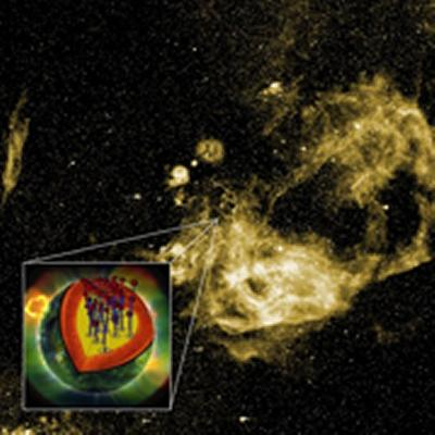 Inset: Artist's impression of the pulsar's interior, and the interaction between superfluid vortices and the nuclei that make up the star's crust
