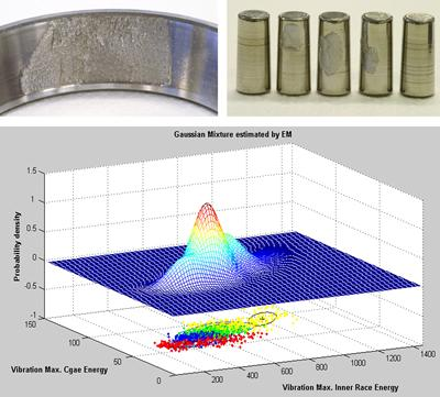 Rolling element bearing failure detection using a Gaussian Mixture Model based on multiple sensors
