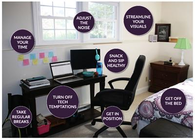 An example of an effective study space set up