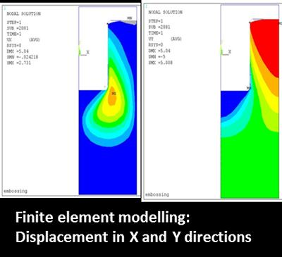 Displacement in X and Y directions
