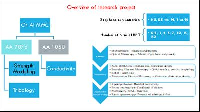 Overview of HPT Project