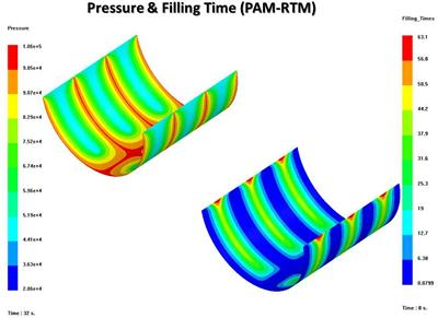 Predicting fill times of moulds