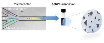 Nano prisms