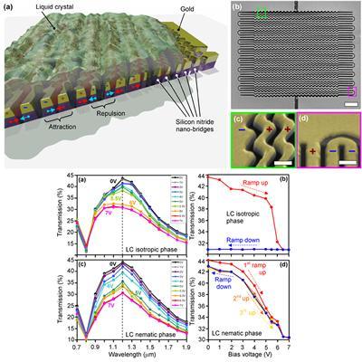 ACS Nano 2016, 10, 11519−11524