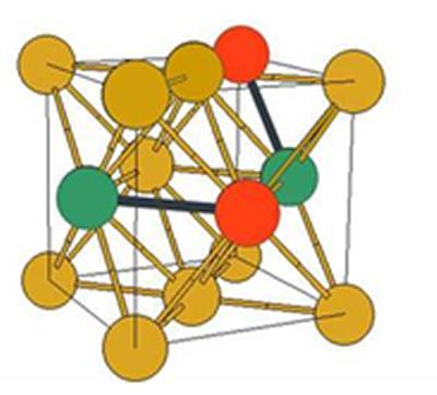 atom co-cluster