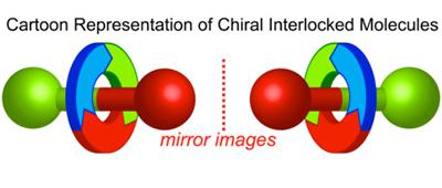 Chiral Interlocked Molecules