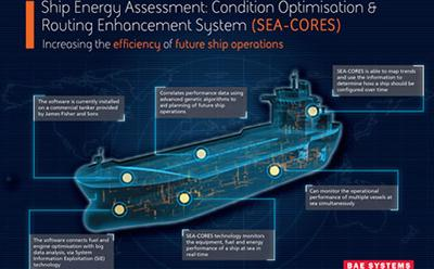 The software could transform ship maintenance