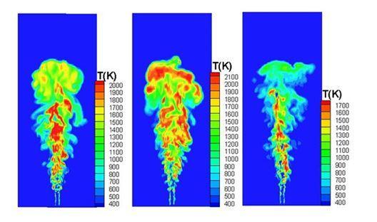 Hydrogen-rich syngas jet flames