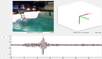 GUI for synchronisation of vessel responses and video imagery