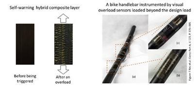 Self-warning hybrid composites