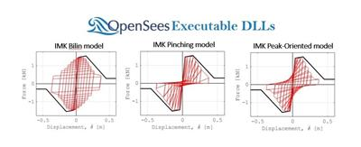Component Deterioration Models