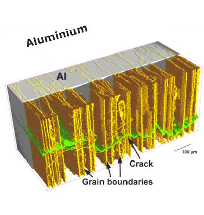 Grain boundaries and crack
