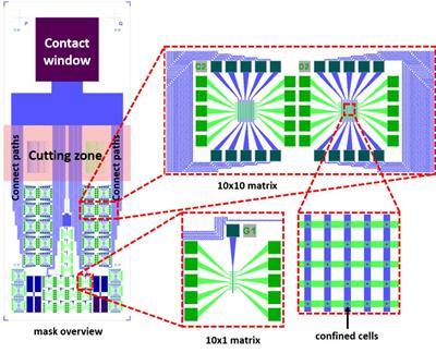 Crossbar device design