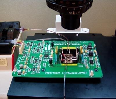 Droplet detection system