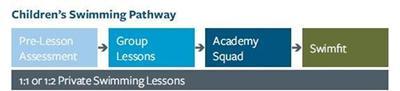 JSA Pathways Diagram