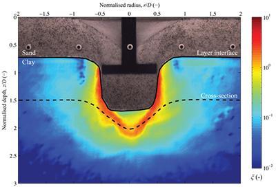 Soil deformation around a subsea foundation