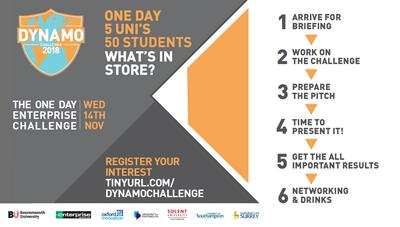 Dynamo Challenge 2018 | Careers and Employability Service